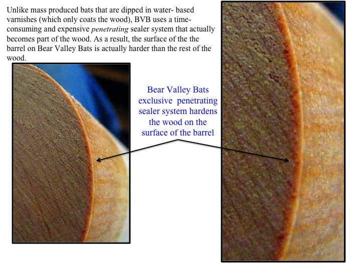 System Actually Hardens The Surface Of Barrel We Proudly State That Surfaces Our Bats Are Hardest With Highest Density